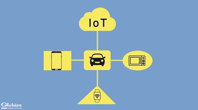 Internet of things technology and innovation
