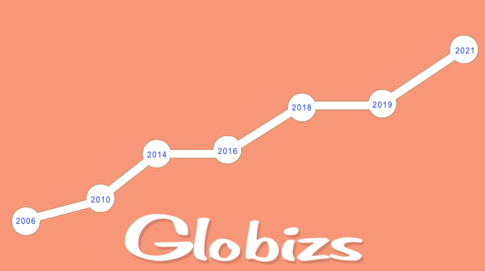 Globizs: The mission, Vision and the way forward